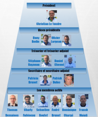 Conseil d'administration (2018-2019).